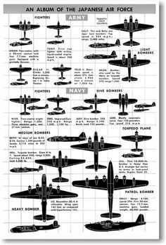 AN ALBUM OF THE JAPANESE AIRFORCE - NEW VINTAGE REPRINT POSTER Ww2 Aircraft, Military Aircraft, Luftwaffe, Air Fighter, Fighter Jets, Ww2 Planes, Military Weapons, Aviation Art, War Machine