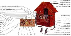 7 Best Electric Fence Energizer Testing Images Electric