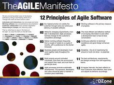 12 Principles of Agile Software Development