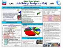 Job Safety Analysis Pdf   Yahoo India Image Search Results  Job Safety Analysis Template