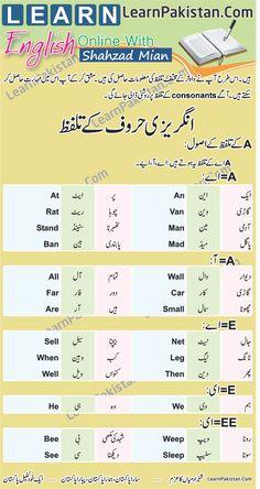 Learn hindi in 30 days through english pdf