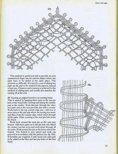 Practical Skills in Bobbin Lace - Bridget Cook Bobbin Lacemaking, Bobbin Lace Patterns, Lace Heart, Lace Jewelry, Needle Lace, Lace Making, Album, Lace Detail, Diy And Crafts
