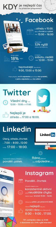 Kdy je nejvhodnější doba pro přidávání příspěvků na sociální sítě? - Beneficio Media, s.r.o. Marketing, Detail, Instagram