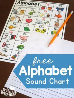 FREE Alphabet Sounds Chart - with Letter Formation - This Reading Mama Abc Sounds, Alphabet Sounds, Alphabet Phonics, Alphabet Charts, Teaching The Alphabet, Letter Sounds, Spanish Alphabet, Preschool Alphabet, Alphabet Letters