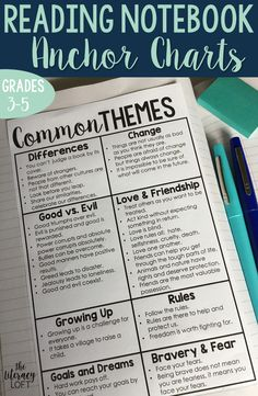 Common Themes // Reading Notebook Anchor Charts for skills and strategies at your students' fingertips. This product includes anchor charts for each Common Core Reading Literature Standard for Grades 3-5.