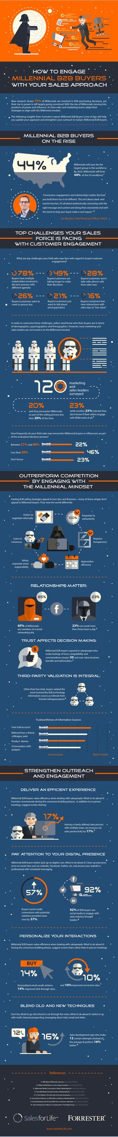 engage-millenial-buyers-infographic.jpg
