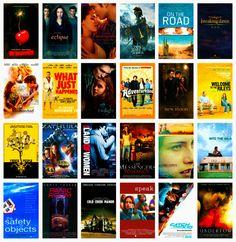 All Things TwiRobsten, Kristen Stewart movies (2001-2012) ~ 11 years of...