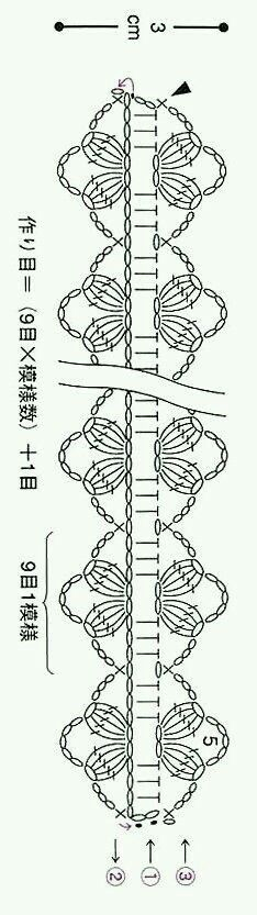fb7b0f5289f9a46d12db7b03f2021435.jpg (234×833)