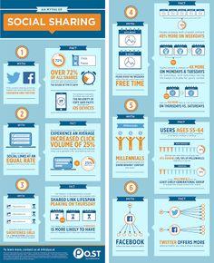 #marketing #socialmedia #tips #business