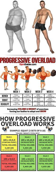 13 Best exercise images | Exercise, Workout, Cycling workout