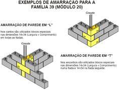 FK- BLOCO DE CONCRETO ESTRUTURAL BLOCOS DE VEDAÇÃO APARENTE COLORIDOS CANALETAS VERGAS