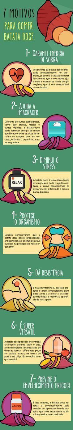 Batata Doce – Benefícios, Usos e Efeitos Colaterais!  #dicasdesaúde,  #saúde,  #batatadoce,  #emagrecer,  #perderpeso,  #adelgazar,  #beleza