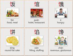 """饣 is used as a left Chinese radical. Its meaning is """"food"""" or """"eat"""". Mandarin Lessons, Learn Mandarin, Chinese Picture, Chinese Words, Chinese Lessons, Spanish Lessons, Teaching Spanish, French Lessons, Teaching English"""