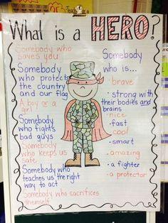 The Watering Hole: Veterans Day: First Grade Style (And a Freebie! Superhero Preschool, Superhero Classroom Theme, Classroom Themes, Classroom Signs, Remembrance Day Activities, Veterans Day Activities, Library Activities, Teaching Social Studies, Teaching Jobs