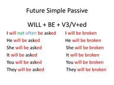 Resultado de imagen de FUTURE WILL PASSIVE Math Equations
