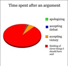 I hate pie charts, but I can relate...