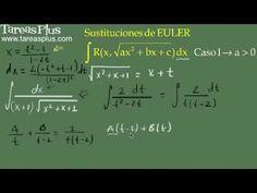 Integral irracional mediante sustitución de euler caso 1
