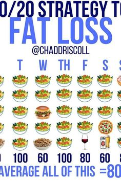 A post shared by Chad I Online Fitness Coach (@chaddriscoll) on Jun 20, 2018 at 6:00am PDT Losing fat does require healthy eating and smart portions, but