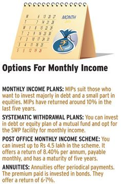 Monthly Income Options