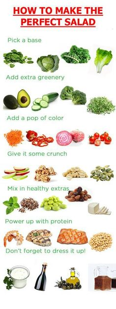 How to make the perfect Salad...