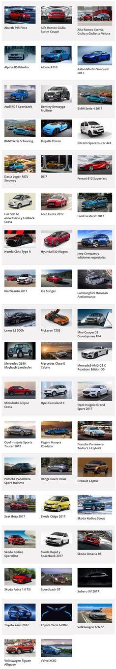 Salón de Ginebra 2017: todas las novedades de coches