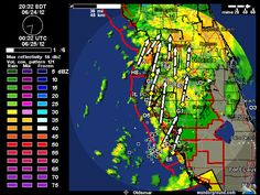 Pinellas Weather - Radar