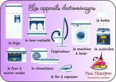 Lexique : des appareils électroménagers