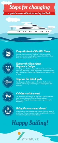 Fonts And Type To Use For Boat Names Want Pinterest Boating - Boat decals names   easy removal