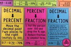 These Fraction, Decimal, and Percent conversions posters are a must have for any or Grade Math Classroom! Help your class learn converting decimals, converting percents, and converting fractions with these large and vivid printable posters! Math Resources, Math Activities, Math Games, Classroom Resources, Classroom Ideas, Math Teacher, Teaching Math, Teaching Ideas, Math Word Walls