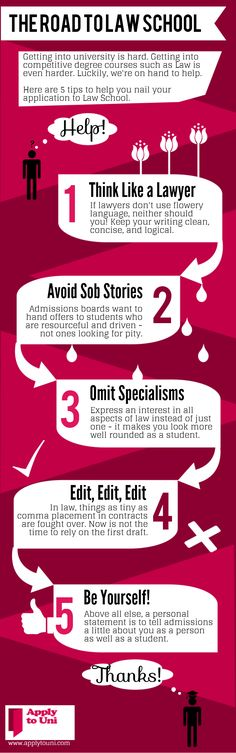 Road To Law School #Infographic #Education