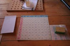 Tips for memorizing multiplication tables.