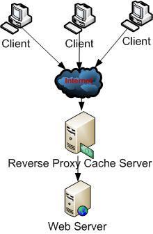 REST better: HTTP cache — Alessandro Nadalin