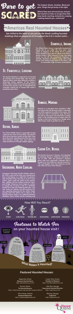 Americas Haunted House Guide