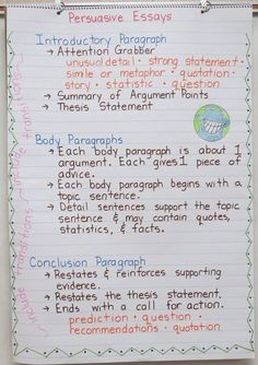 examples of hooks for persuasive essays Persuasive Writing Anchor Chart Writing Lessons, Teaching Writing, Writing Skills, Writing Activities, Writing Topics, Writing Help, Writing Ideas, Writing Rubrics, Math Lessons