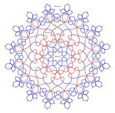 """Tatting by the Bay: 11a) Drawing """"Automatic"""" Pattern Repeats (Part 1)"""