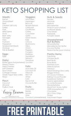Keto Diet Guide, Keto Diet List, Ketogenic Diet Meal Plan, Keto Meal Plan, Diet Meal Plans, Ketogenic Recipes, Keto Diet Foods, Keto Diet Grocery List, Meal Prep