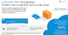 Migrating to the cloud needs to drive innovation while still making sense for your bottom line. @MicrosoftAzure offers intelligent security, seamless hybrid capabilities, and unique cost-savings options. Learn more about #Azure services with this infographic: Microsoft, La Migration, Innovation, Le Cloud, Sql Server, Windows Server, Cost Saving, Make Sense, Azure