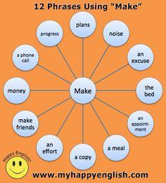 12 Collocations With Make – English Grammar Lesson