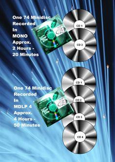 Minidisc audio compression