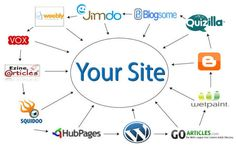 order now best offer best service We are proud to provide you the most affordable and best service for High Quality Google Friendly backlink created on High Page Rank Authority sites. You will get diverse kind of links from send me 500 word artical(extra order only) ✔ Social Networks ✔ Social Bookmarks ✔ Wiki Media ✔ Forum Profiles ✔ Web 2.0 Profiles ✔ PDF Sites ✔ Google Places ✔ RSS Feeds ✔ Wordpress ✔ Press Releases  ✔ Article Directory sites.Newly created backlinks a... on ...