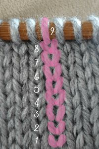 If you have trouble wrapping your head around counting and keeping track of your rows when knitting, click through to read this blog post now. It explains exactly how to count rows it for garter and stocking stitch, plus handy hints to help you keep track whilst you work!