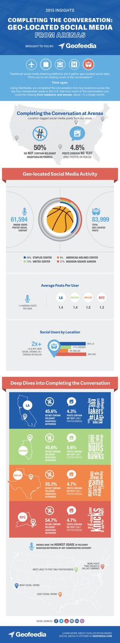 Geo-Located Social Media from Arenas #infographic #SocialMedia