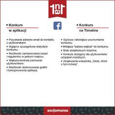 #socialmedia #1vs1 #facebook #contest #facebookapps