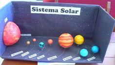 Nosso Sistema Solar | PIBID BIOLOGIA UEPG