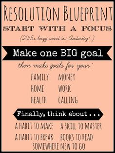 This year I thought I'd make a plan for - - um - - making my plans. Maybe this way I can reign them in and make them actually doable. Here's what I came up with. A New Years Resolutions Blueprint.
