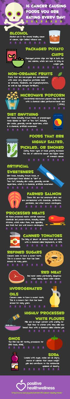 16 Cancer Causing Foods You Are Eating Every Day! – Positive Health Wellness Infographic