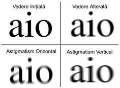 Totul despre astigmatism si cum sa tratezi Natural astigmatismul pentru o vedere sanatoasa si clara.