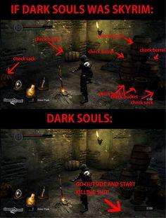If Dark Souls Was Skyrim