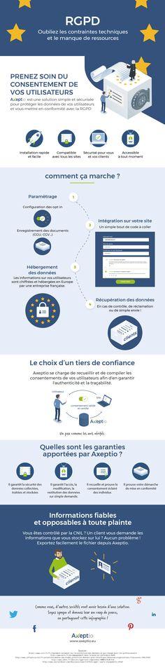 [Infographie] RGPD, l'Europe s'attaque à la protection des données – Axeptio blog #RGPD #DataProtection #GDPR