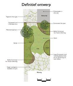 Garden Design Plans, Landscape Plans, Garden Planning, Garden Inspiration, Planer, Layout Design, Backyard, How To Plan, Outdoor